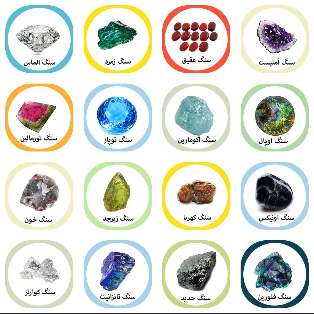 سنگ های ماه های تولد